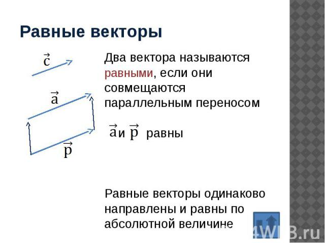 Равные векторы