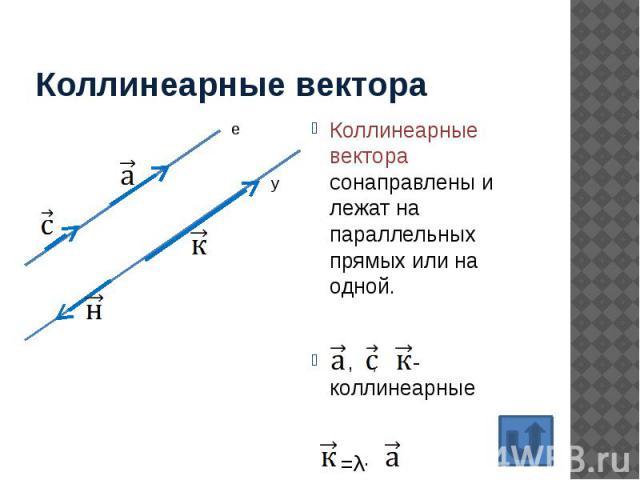 Коллинеарные вектора Коллинеарные вектора сонаправлены и лежат на параллельных прямых или на одной. , , - коллинеарные =λ∙
