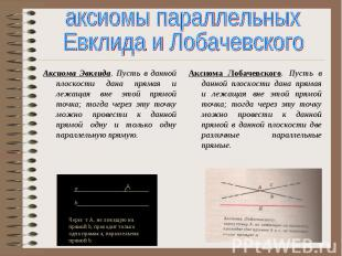 Аксиома Эвклида. Пусть в данной плоскости дана прямая и лежащая вне этой прямой