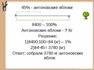 45% - антоновские яблоки 45% - антоновские яблоки 8400 – 100% Антоновские яблоки