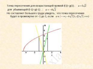 Точка пересечения для возрастающей прямой f(1)=g(1) , Точка пересечения для возр