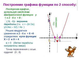 Построение графика функции по 2 способу: