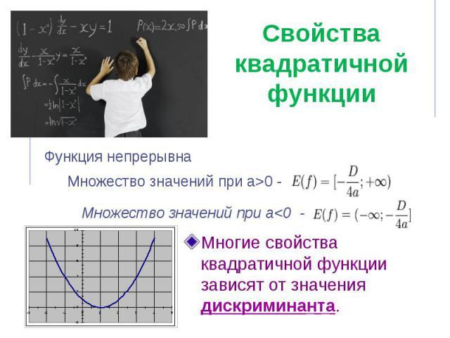 Свойства квадратичной функции Многие свойства квадратичной функции зависят от значения дискриминанта.