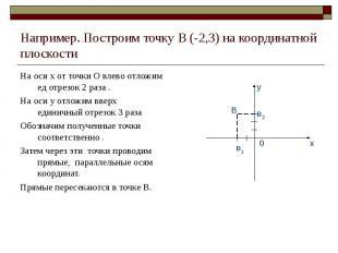 На оси х от точки О влево отложим ед отрезок 2 раза . На оси х от точки О влево