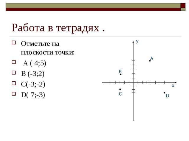 Отметьте на плоскости точки: Отметьте на плоскости точки: А ( 4;5) В (-3;2) С(-3;-2) D( 7;-3)
