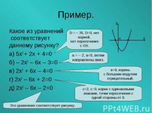 Какое из уравнений соответствует данному рисунку? Какое из уравнений соответству