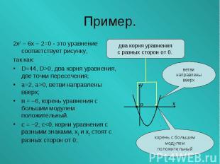 2х2 – 6х – 2=0 - это уравнение соответствует рисунку, 2х2 – 6х – 2=0 - это уравн