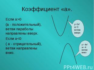 Если а>0 Если а>0 (а - положительный), ветви параболы направлены вверх. Ес