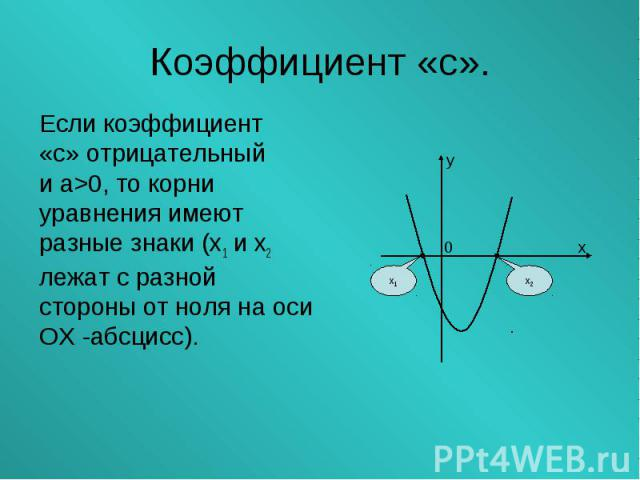 Если коэффициент Если коэффициент «с» отрицательный и а>0, то корни уравнения имеют разные знаки (х1 и х2 лежат с разной стороны от ноля на оси ОХ -абсцисс).