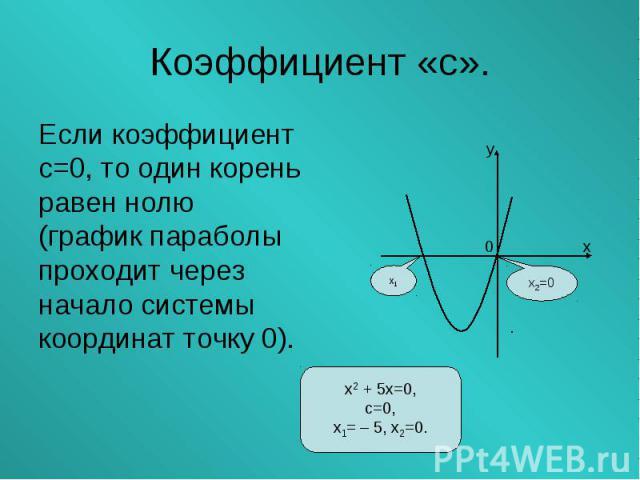 Если коэффициент Если коэффициент с=0, то один корень равен нолю (график параболы проходит через начало системы координат точку 0).