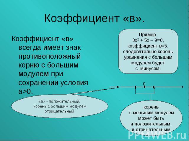 Коэффициент «в» всегда имеет знак противоположный корню с большим модулем при сохранении условия а>0. Коэффициент «в» всегда имеет знак противоположный корню с большим модулем при сохранении условия а>0.