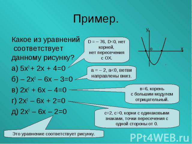 Какое из уравнений соответствует данному рисунку? Какое из уравнений соответствует данному рисунку? а) 5х2 + 2х + 4=0 б) – 2х2 – 6х – 3=0 в) 2х2 + 6х – 4=0 г) 2х2 – 6х + 2=0 д) 2х2 – 6х – 2=0