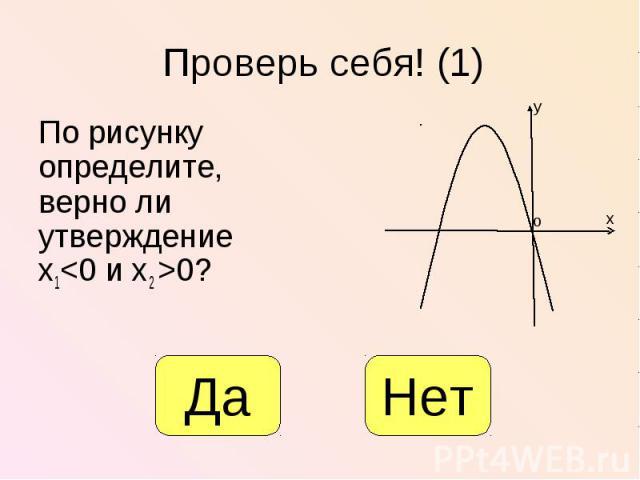 По рисунку определите, верно ли утверждение х1<0 и х2 >0? По рисунку определите, верно ли утверждение х1<0 и х2 >0?