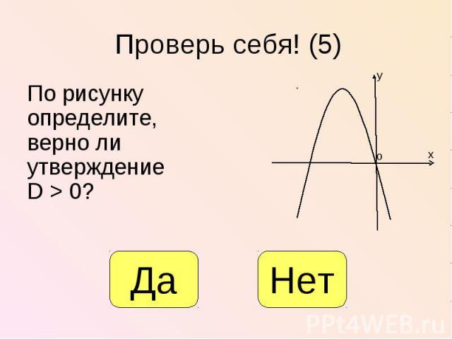 По рисунку определите, верно ли утверждение D > 0? По рисунку определите, верно ли утверждение D > 0?