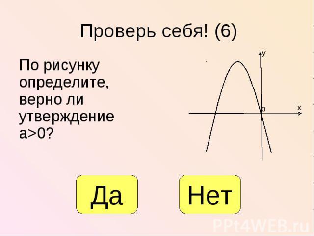 По рисунку определите, верно ли утверждение а>0? По рисунку определите, верно ли утверждение а>0?