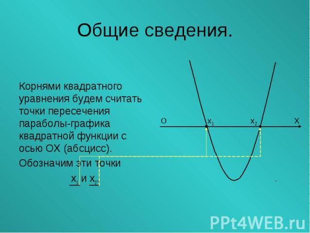 Корнями квадратного уравнения будем считать точки пересечения параболы-графика квадратной функции с осью ОХ (абсцисс). Обозначим эти точки х1 и х2.