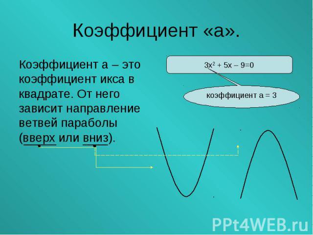 Коэффициент а – это коэффициент икса в квадрате. От него зависит направление ветвей параболы (вверх или вниз). Коэффициент а – это коэффициент икса в квадрате. От него зависит направление ветвей параболы (вверх или вниз).