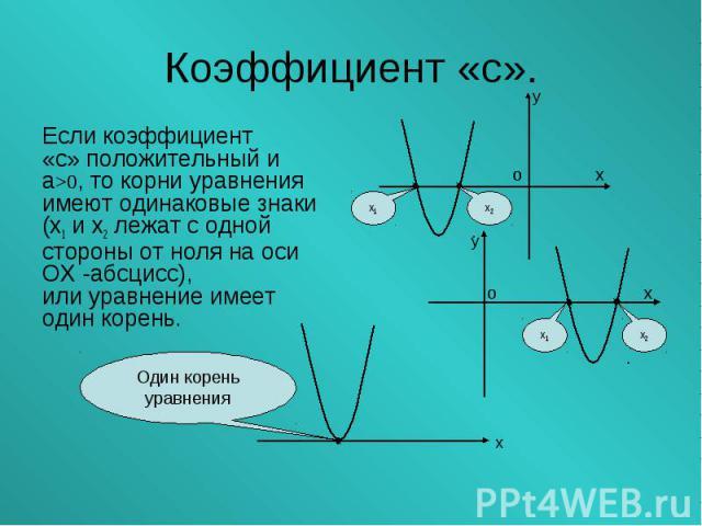 Если коэффициент Если коэффициент «с» положительный и а>0, то корни уравнения имеют одинаковые знаки (х1 и х2 лежат с одной стороны от ноля на оси ОХ -абсцисс), или уравнение имеет один корень.