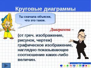 Диаграмма – Диаграмма – (от греч. изображение, рисунок, чертеж) графическое изоб