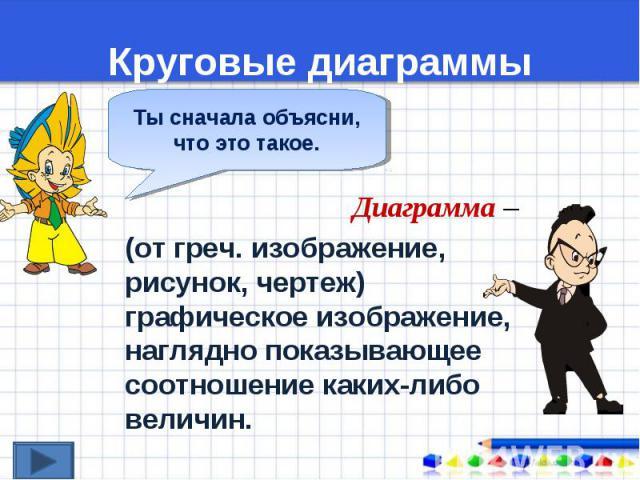 Диаграмма – Диаграмма – (от греч. изображение, рисунок, чертеж) графическое изображение, наглядно показывающее соотношение каких-либо величин.