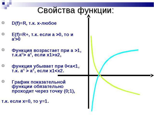 D(f)=R, т.к. х-любое D(f)=R, т.к. х-любое Е(f)=R+, т.к. если a >0, то и ax>0 Функция возрастает при a >1, т.к.ax1> ax2, если х1>х2, функция убывает при 0<a<1, т.к. ax1 > ax2, если х1<х2. График показательной функции обязат…