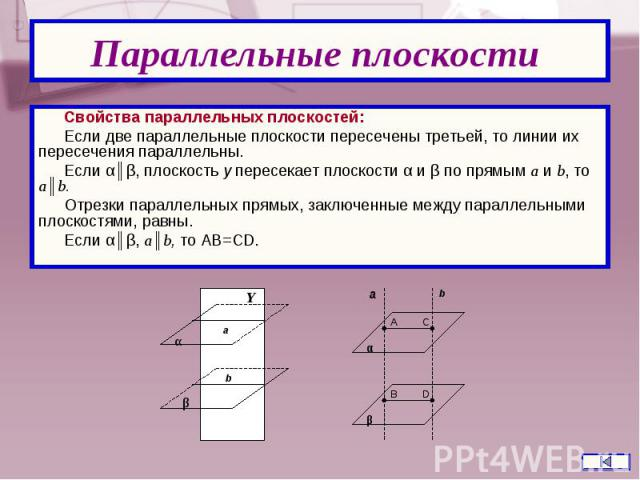 Свойства параллельных плоскостей: Свойства параллельных плоскостей: Если две параллельные плоскости пересечены третьей, то линии их пересечения параллельны. Если α║β, плоскость у пересекает плоскости α и β по прямым а и b, то а║b. Отрезки параллельн…