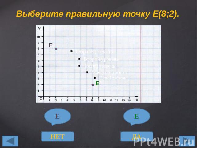 Выберите правильную точку Е(8;2).