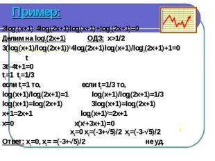 3log22(x+1)-4log2(2x+1)log2(x+1)+log22(2x+1)=0 3log22(x+1)-4log2(2x+1)log2(x+1)+