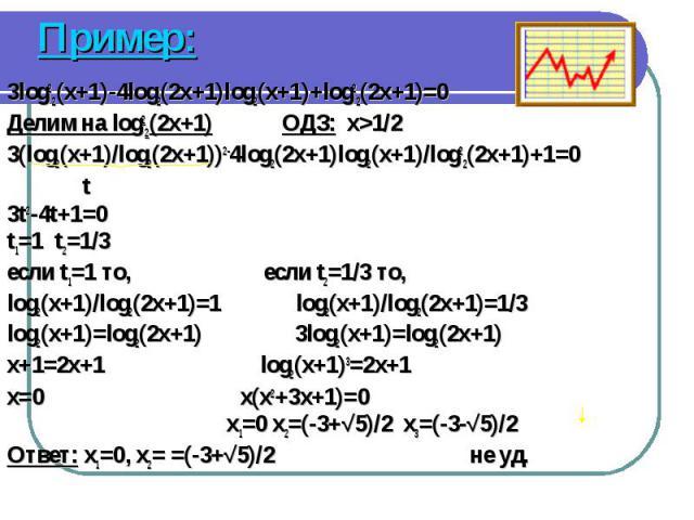 3log22(x+1)-4log2(2x+1)log2(x+1)+log22(2x+1)=0 3log22(x+1)-4log2(2x+1)log2(x+1)+log22(2x+1)=0 Делим на log22(2x+1) ОДЗ: x>1/2 3(log2(x+1)/log2(2x+1))2-4log2(2x+1)log2(x+1)/log22(2x+1)+1=0 t 3t2-4t+1=0 t1=1 t2=1/3 если t1=1 то, если t2=1/3 то, log…