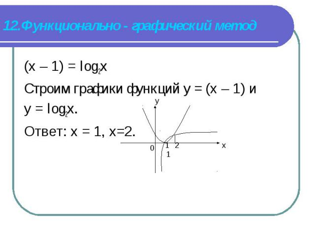 (х – 1) = log2x (х – 1) = log2x Строим графики функций у = (х – 1) и у = log2x. Ответ: х = 1, х=2.