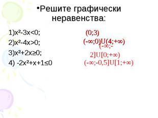 1)х²-3х<0; 1)х²-3х<0; 2)х²-4х>0; 3)х²+2х≥0; 4) -2х²+х+1≤0