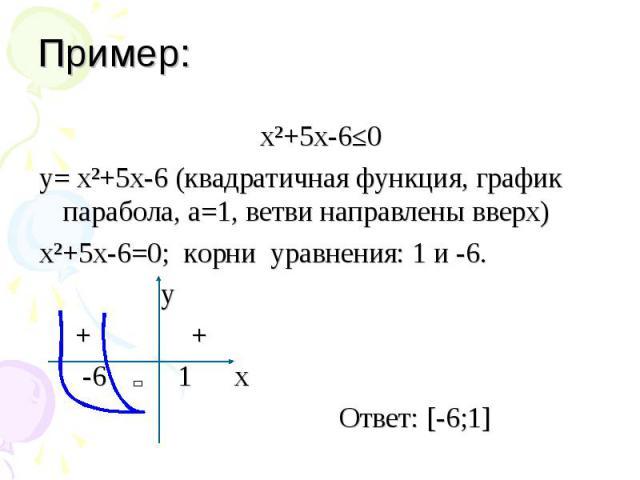х²+5х-6≤0 х²+5х-6≤0 y= х²+5х-6 (квадратичная функция, график парабола, а=1, ветви направлены вверх) х²+5х-6=0; корни уравнения: 1 и -6. у + + -6 1 x Ответ: [-6;1]