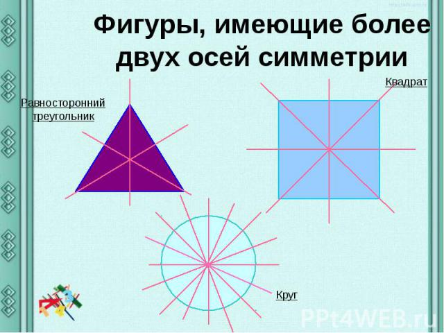 Фигуры, имеющие более двух осей симметрии
