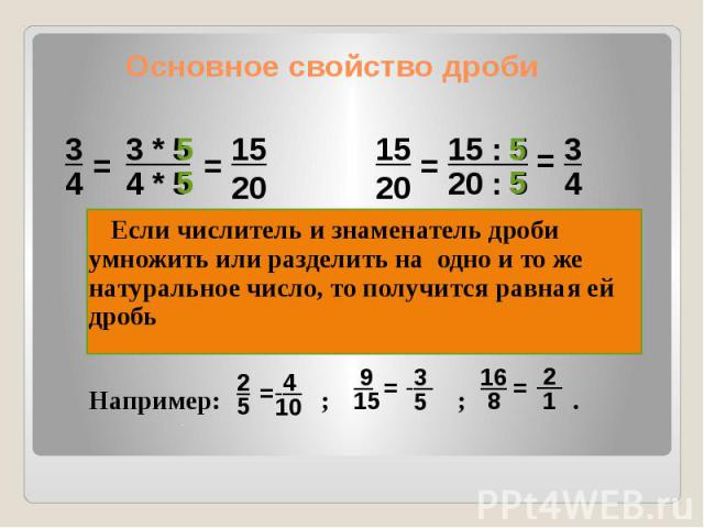 Основное свойство дроби Если числитель и знаменатель дроби умножить или разделить на одно и то же натуральное число, то получится равная ей дробь Например: ; ; .
