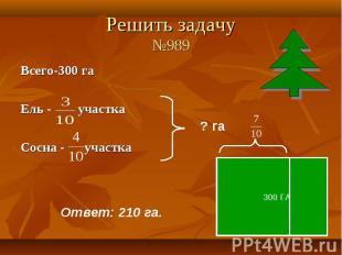 Всего-300 га Всего-300 га Ель - участка Сосна - участка