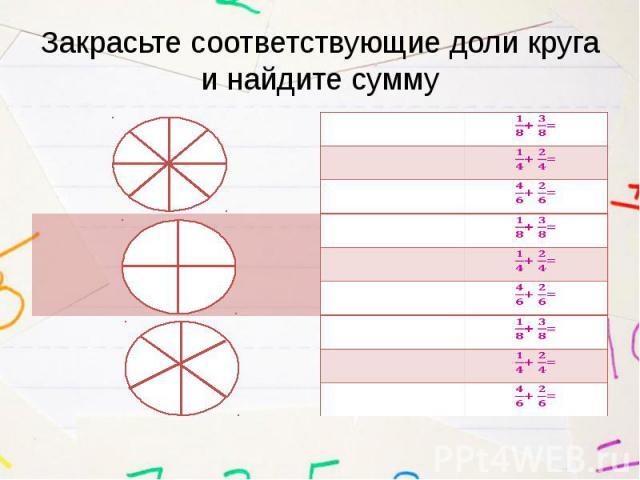 Закрасьте соответствующие доли круга и найдите сумму