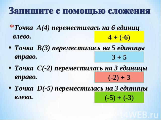 Точка А(4) переместилась на 6 единиц влево. Точка А(4) переместилась на 6 единиц влево.