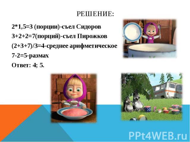 2*1,5=3 (порции)-съел Сидоров 2*1,5=3 (порции)-съел Сидоров 3+2+2=7(порций)-съел Пирожков (2+3+7)/3=4-среднее арифметическое 7-2=5-размах Ответ: 4; 5.