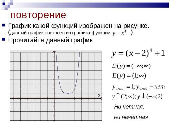 График какой функций изображен на рисунке. (данный график построен из графика функции ) График какой функций изображен на рисунке. (данный график построен из графика функции ) Прочитайте данный график