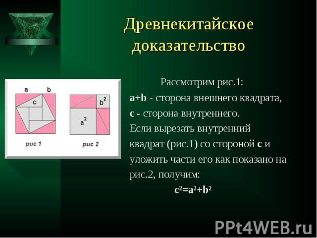 Рассмотрим рис.1: Рассмотрим рис.1: а+b - сторона внешнего квадрата, с - сторона внутреннего. Если вырезать внутренний квадрат (рис.1) со стороной с и уложить части его как показано на рис.2, получим: c²=a²+b²