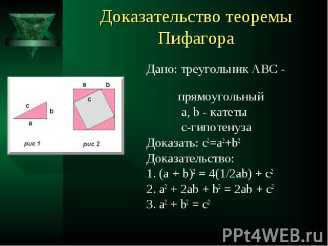 Дано: треугольник АВС - Дано: треугольник АВС - прямоугольный a, b - катеты с-гипотенуза Доказать: c2=a2+b2 Доказательство: 1. (a + b)2 = 4(1/2ab) + c2 2. a2 + 2ab + b2 = 2ab + c2 3. a2 + b2 = c2
