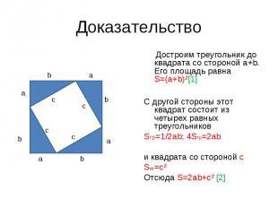 Достроим треугольник до квадрата со стороной a+b. Его площадь равна S=(a+b)²[1]