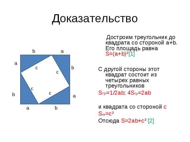 Достроим треугольник до квадрата со стороной a+b. Его площадь равна S=(a+b)²[1] Достроим треугольник до квадрата со стороной a+b. Его площадь равна S=(a+b)²[1] С другой стороны этот квадрат состоит из четырех равных треугольников Sтр=1/2ab; 4Sтр=2ab…