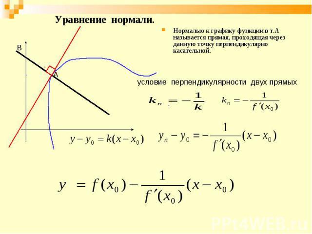 Нормалью к графику функции в т.А называется прямая, проходящая через данную точку перпендикулярно касательной. Нормалью к графику функции в т.А называется прямая, проходящая через данную точку перпендикулярно касательной.