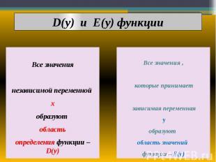 D(y) и E(y) функции Все значения независимой переменной х образуют область опред