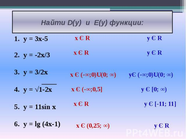 Найти D(y) и E(y) функции: