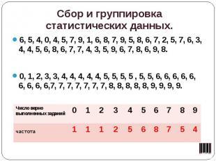 Сбор и группировка статистических данных. 6, 5, 4, 0, 4, 5, 7, 9, 1, 6, 8, 7, 9,