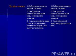 Аутоиммунные гепатиты презентация