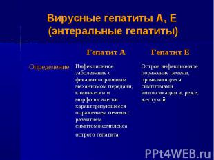 Презентация гепатиты циррозы