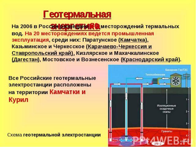 Геотермальная энергетика Геотермальная энергетика